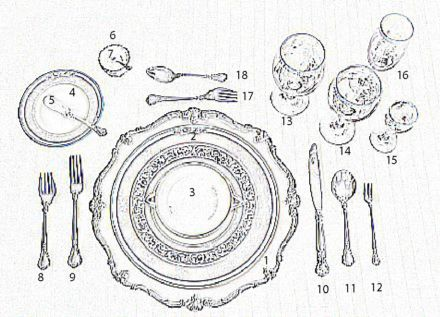 formal-place-setting-outline2